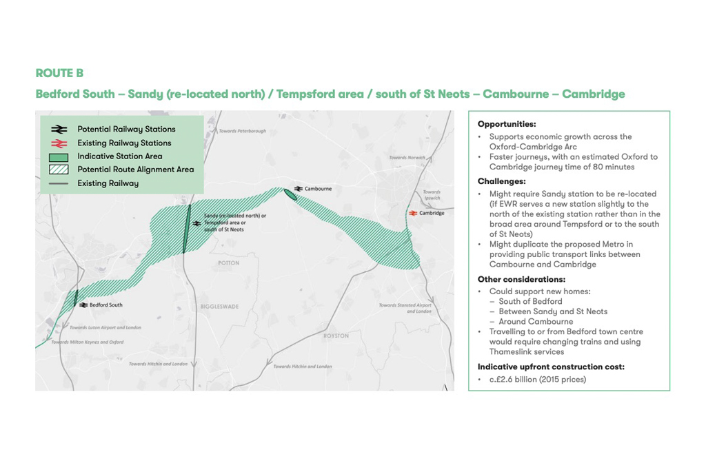 Map Of London North South East West.Cpre Says East West Rail Route Must Go Through Wixams