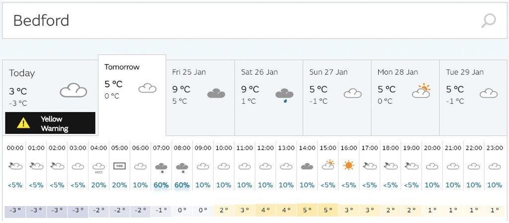 Bedford Weather 24 Jan