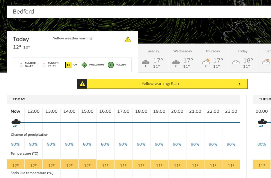 Yellow warning rain 10 jun 2019 forecast