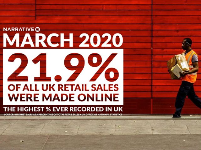 March 2020 online sales